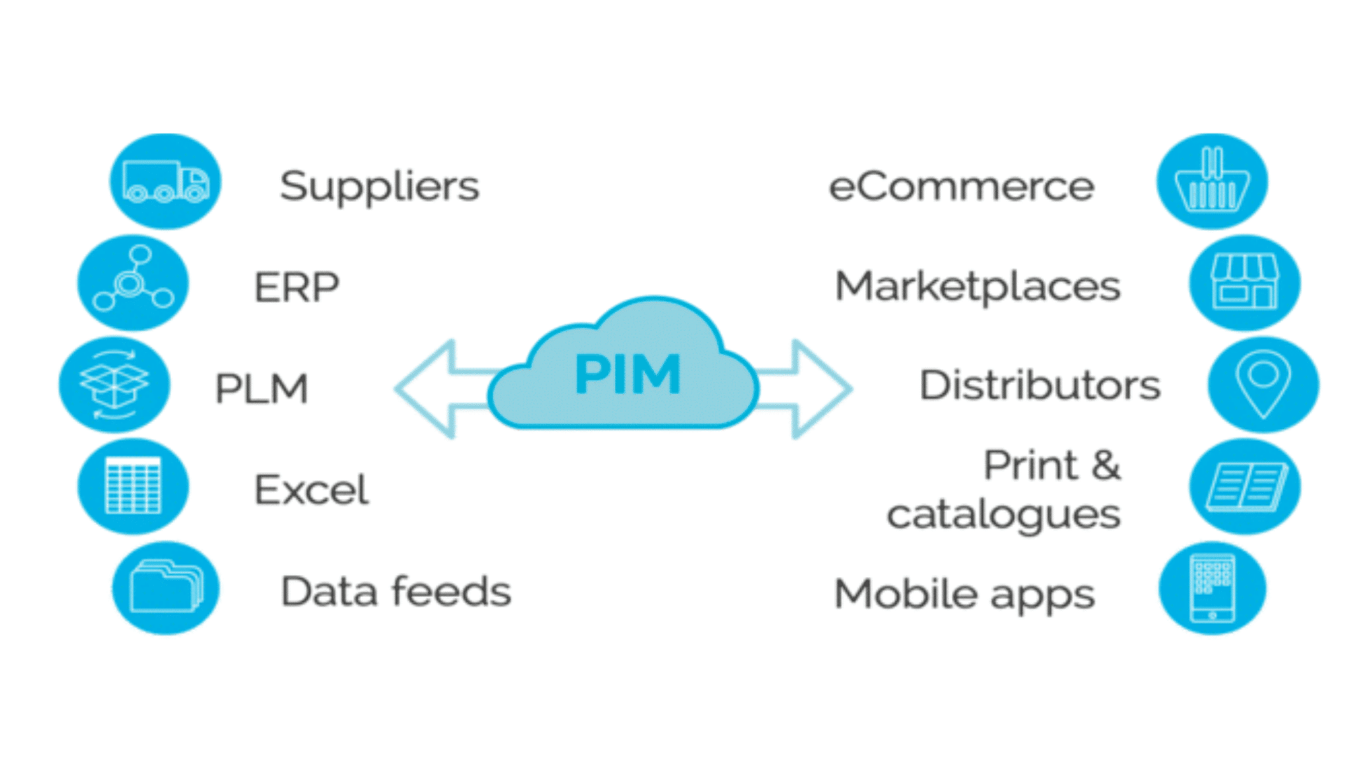 Compact PIM System Graphic