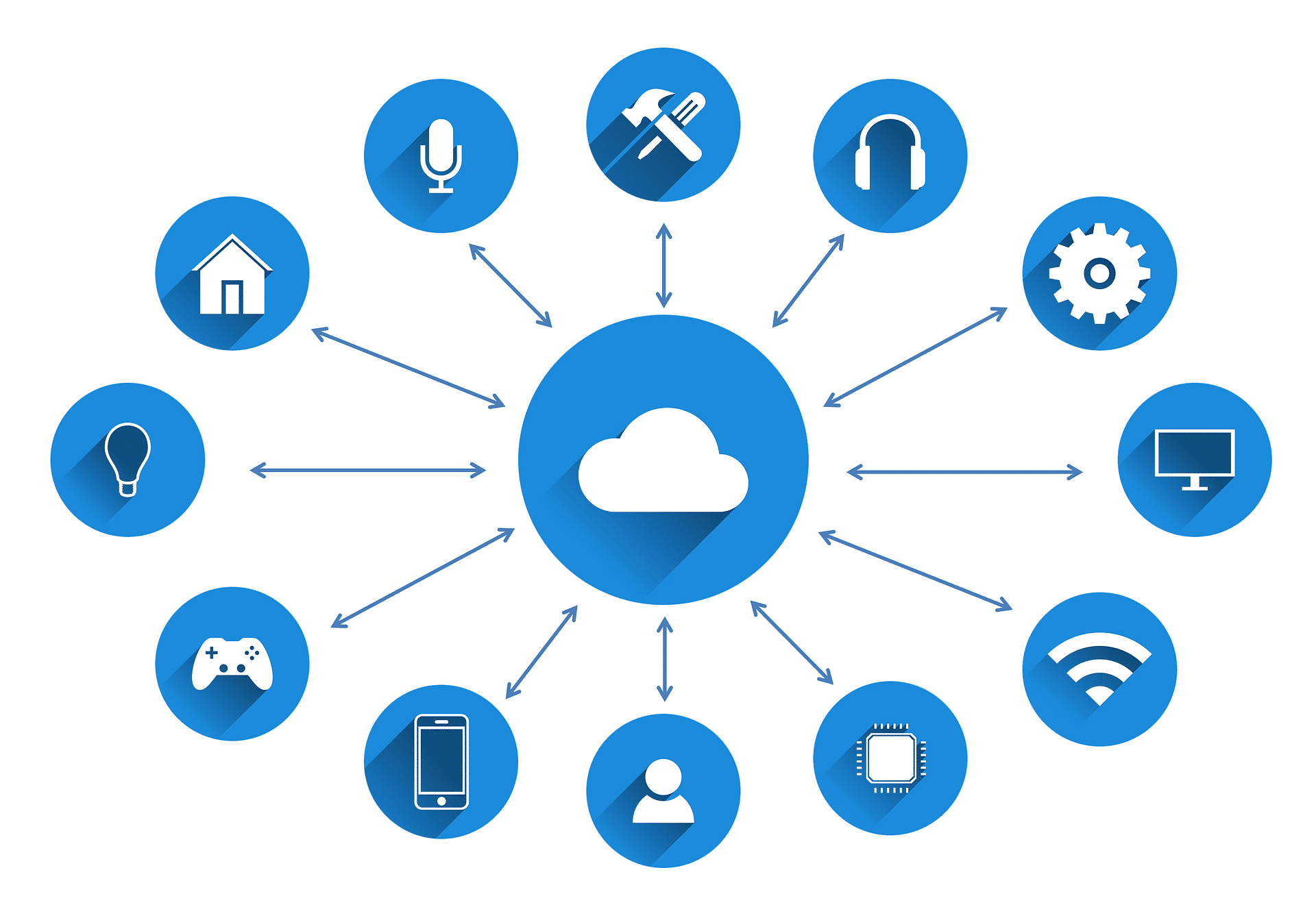 The cloud can be accessed anywhere from any device, ensuring teams stay connected.