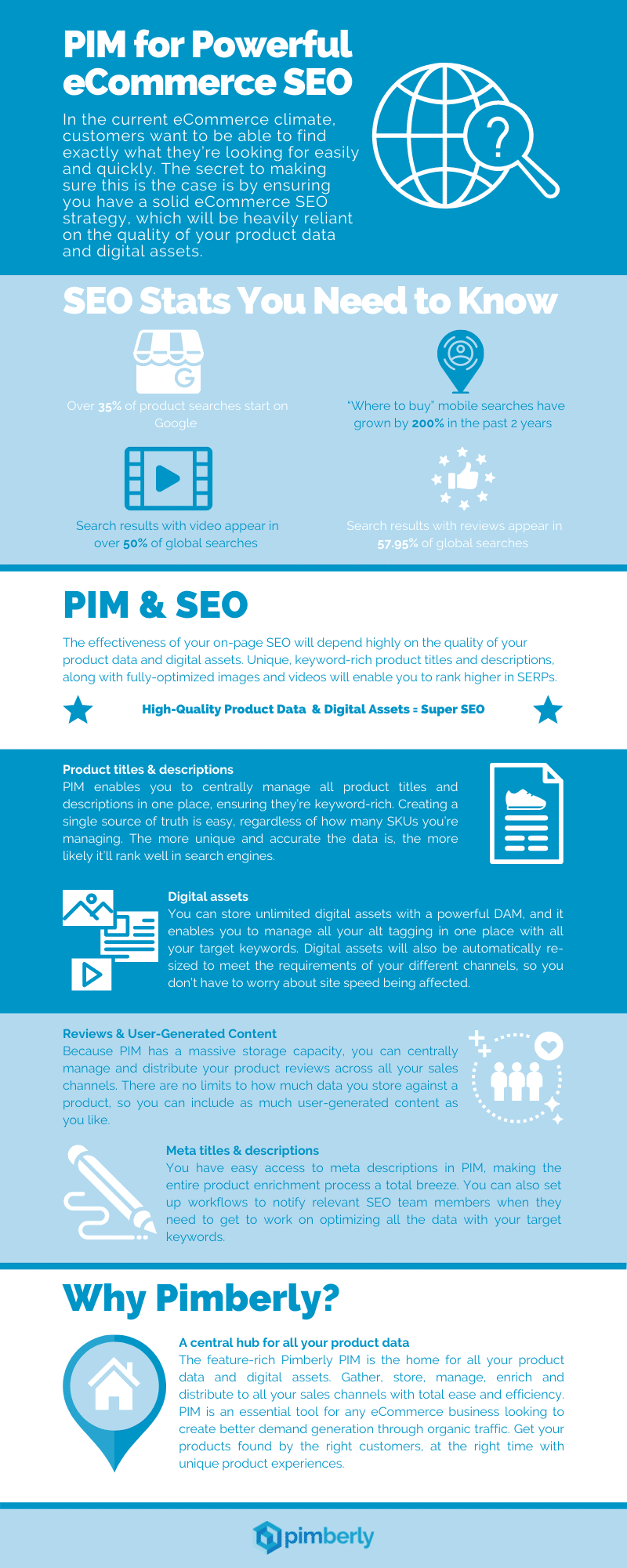 web-PIM-for-eCommerce-SEO